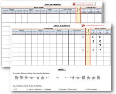 Tableau de numération (nombres décimaux)